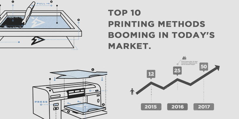 Top 10 Printing Methods Booming in Today's Market