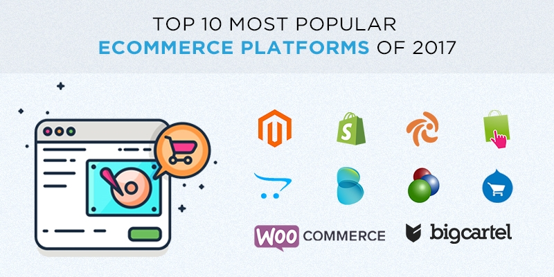 top 10 e-commerce platform