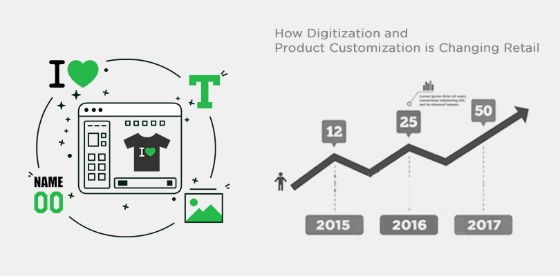How Digitization and Product Customization is Changing Retail