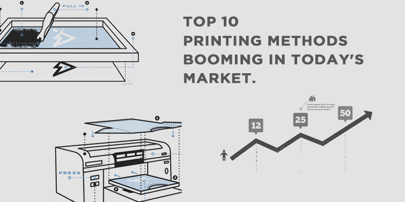 Top 10 Printing Process Booming in Today's Market