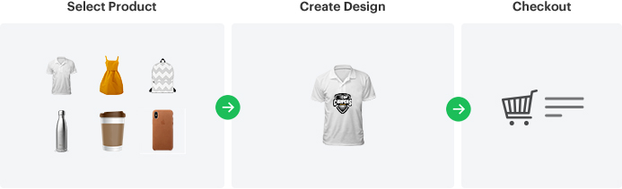 Product customization with new image