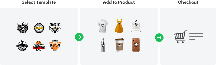 Product customization with template