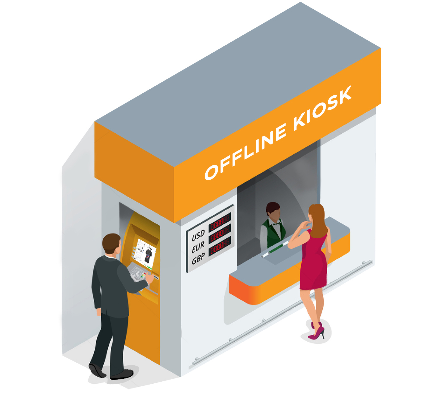 offline kiosk design software